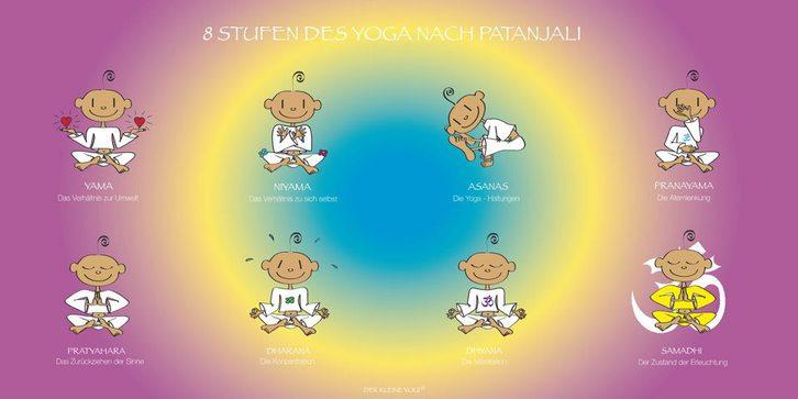 WERDE Yoga Instruktor Europäische Yoga Federation Stellen & Kurse 2